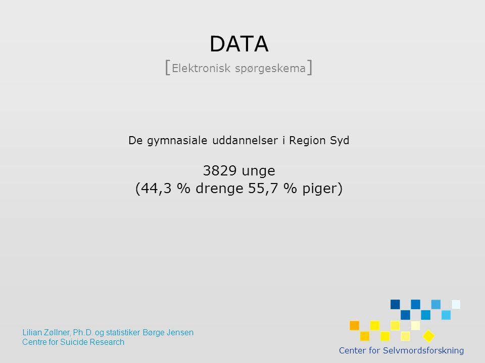 DATA [Elektronisk spørgeskema] 3829 unge (44,3 % drenge 55,7 % piger)